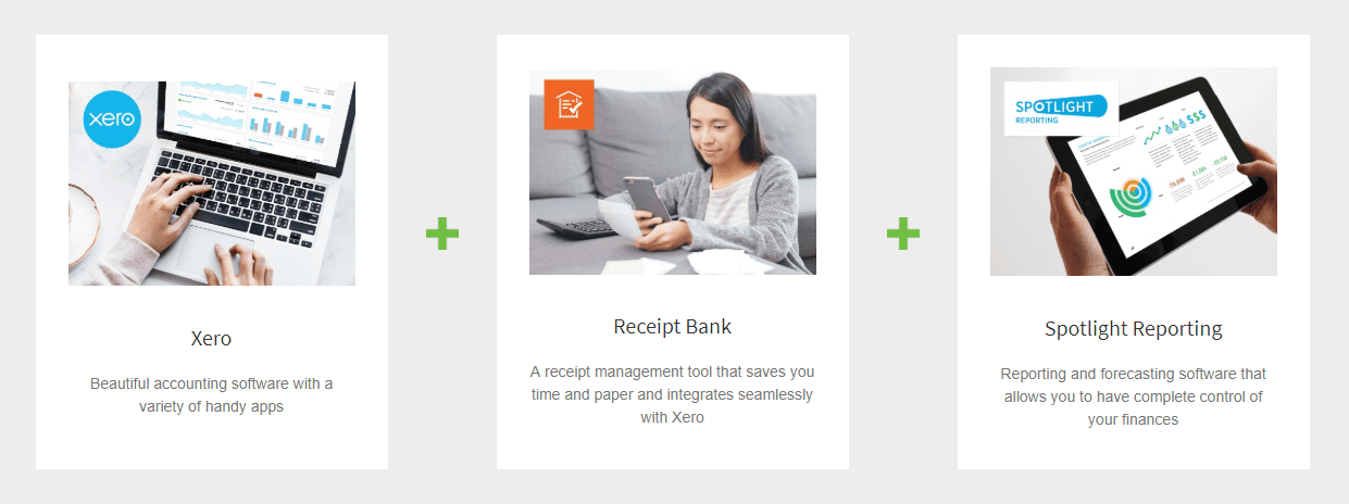 Ideal System, Spotlight, Receipt Bank, Xero